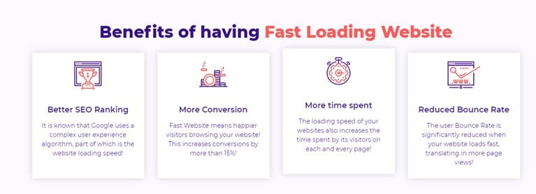 Benefits Of Having A Fast Loading Website